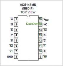 ACS147MS pinout,Pin out
