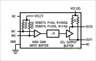 DS8673 circuits