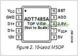 ADT7485A pinout,Pin out