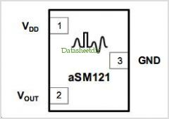 ASM121 pinout,Pin out