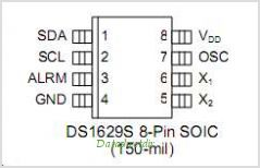 DS1629 pinout,Pin out