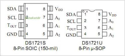 DS1721 pinout,Pin out