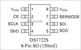 DS1722 pinout,Pin out