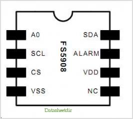 FS5908 pinout,Pin out