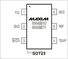 MAX6610 pinout,Pin out