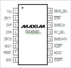 MAX6680 pinout,Pin out