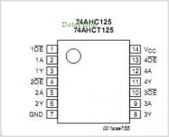 74AHC-AHCT125 pinout,Pin out