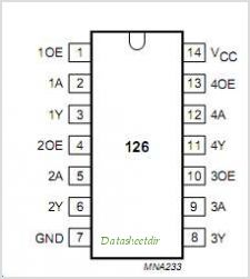 74AHC126D pinout,Pin out