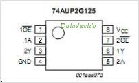 74AUP2G125 pinout,Pin out
