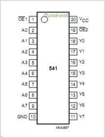 74LVC541A pinout,Pin out