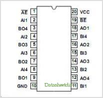 ACTS244MS pinout,Pin out