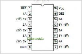 CD74HCT366 pinout,Pin out