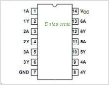 CD74HCU04M96G4 pinout,Pin out