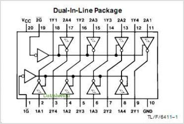 DM54LS240 pinout,Pin out