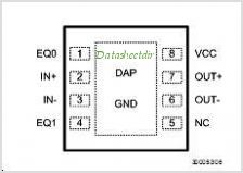 DS25BR110TSD pinout,Pin out