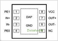 DS25BR120 pinout,Pin out