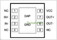 DS25BR150 pinout,Pin out