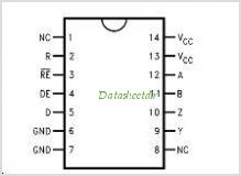 DS91D180 pinout,Pin out