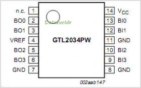 GTL2034PW pinout,Pin out