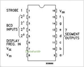 HCF4056 pinout,Pin out