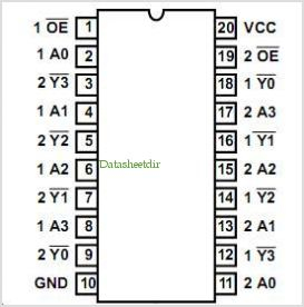 HCTS240AMS pinout,Pin out