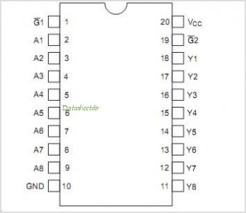 HD74BC541A pinout,Pin out
