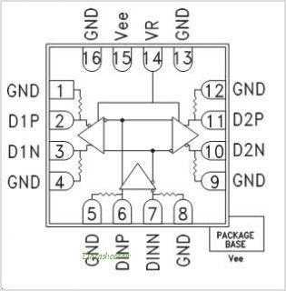 HMC670LC3C pinout,Pin out