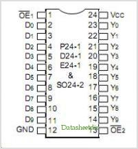 IDT74FCT827A pinout,Pin out