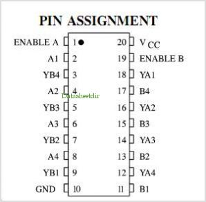 IN74AC240 pinout,Pin out