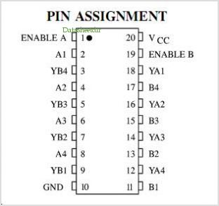 IN74AC241 pinout,Pin out