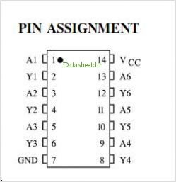 IN74AC34 pinout,Pin out
