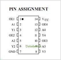 IN74HC125A pinout,Pin out