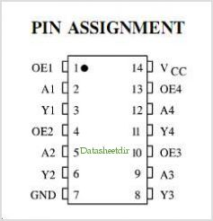 IN74HCT125A pinout,Pin out