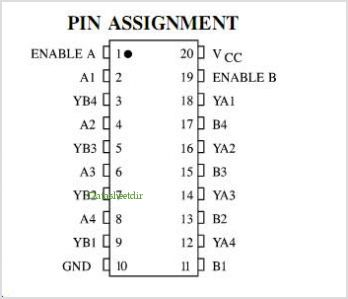 IN74HCT241AN pinout,Pin out