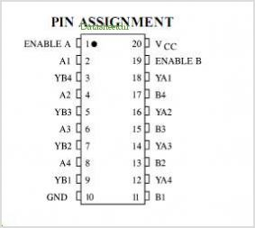 IN74HCT244A pinout,Pin out