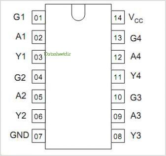 KK74VHC126 pinout,Pin out