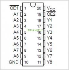 SN54ABT541 pinout,Pin out