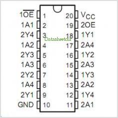 SN54ALS241C pinout,Pin out