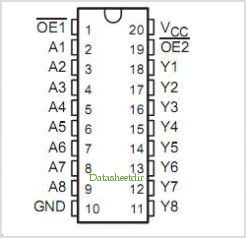 SN54BCT540 pinout,Pin out