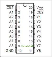 SN54HC540 pinout,Pin out