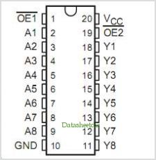SN54HC541 pinout,Pin out