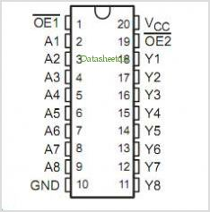 SN54LV540A pinout,Pin out