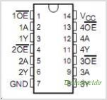SN64BCT125A pinout,Pin out