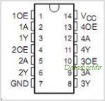 SN64BCT126A pinout,Pin out