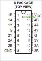 SN65LVDS32A pinout,Pin out