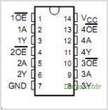 SN74AHC125QDRG4 pinout,Pin out