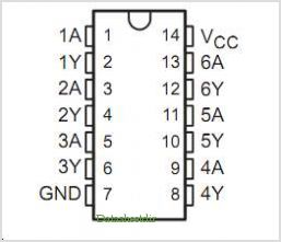 SN74LS16 pinout,Pin out