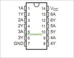 SN74LVC07A-EP pinout,Pin out