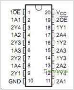 SN74LVC244A pinout,Pin out