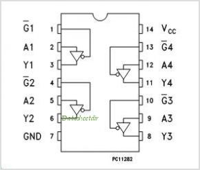 74LVC125A pinout,Pin out